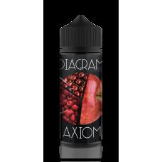 Жидкость Diagram - Axiom
